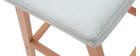 Sgabelli da bar legno e verde acqua 65cm set di 2 JOAN